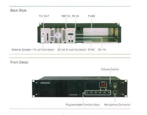 nxr-710/810数字中继台
