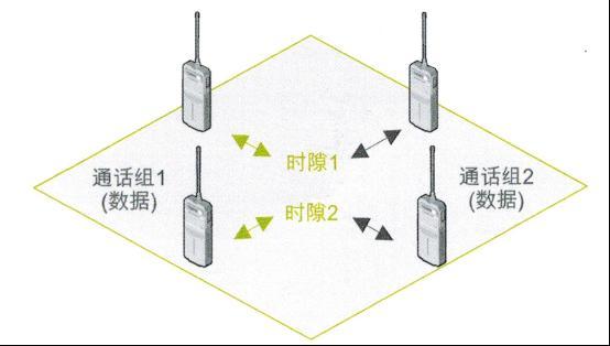 三方通话接线图